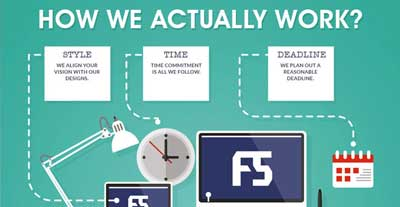 How We Actually Work