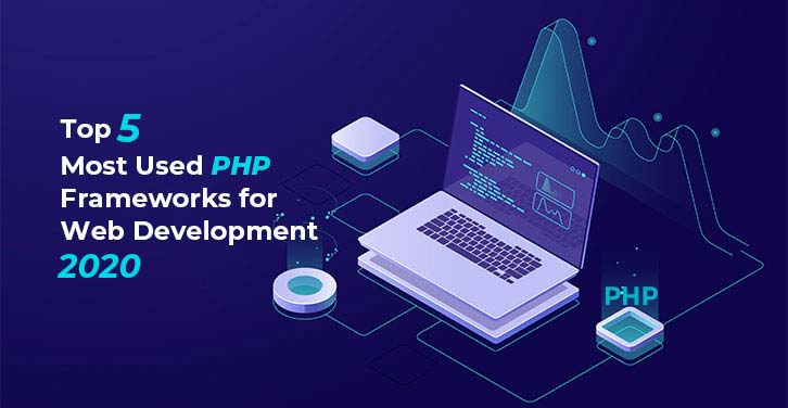 Top 5 Most Used PHP Frameworks for Web Development 2019 | F5 Buddy