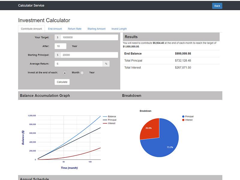 F5 Buddy » Blog Archive » Financial Calculators